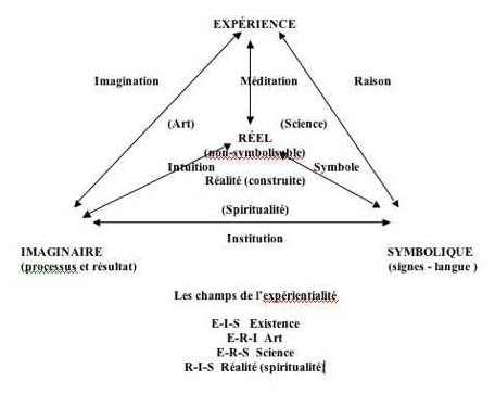 tetraedre1-exphum